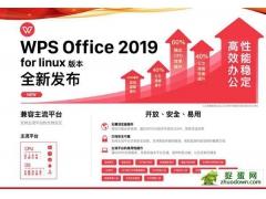 WPS 2019统一操作系统UOS
