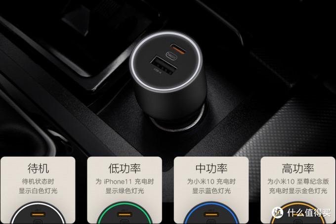 小米推出100W车载充电器,仅售99元,车充进入百瓦时代